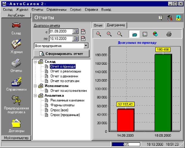 Интерфейс программы АвтоСалон 2 в 2000 году